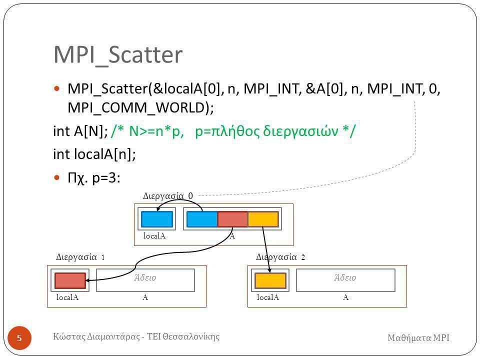 MPI_Scatter MPI_Scatter(&localA[0], n, MPI_INT, &A[0], n, MPI_INT, 0, MPI_COMM_WORLD); int A[N]; /* N>=n*p, p=πλήθος διεργασιών */